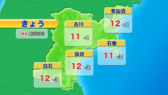 天気 週間 予報 県 高知
